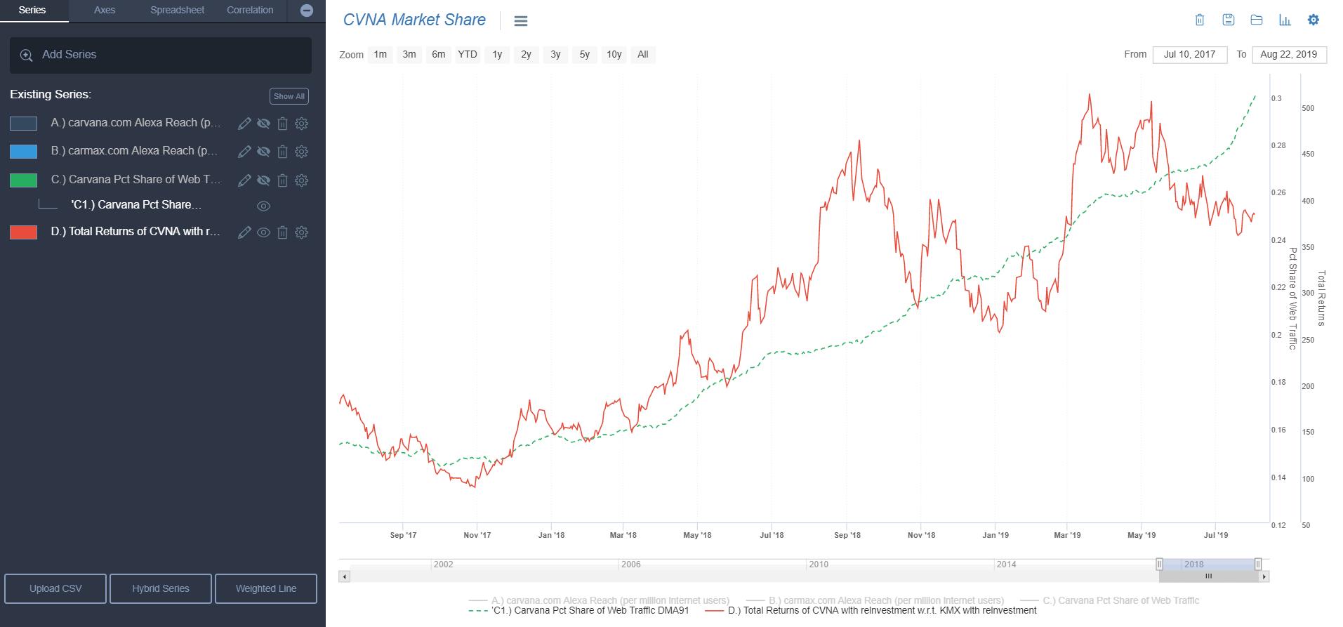 market share12