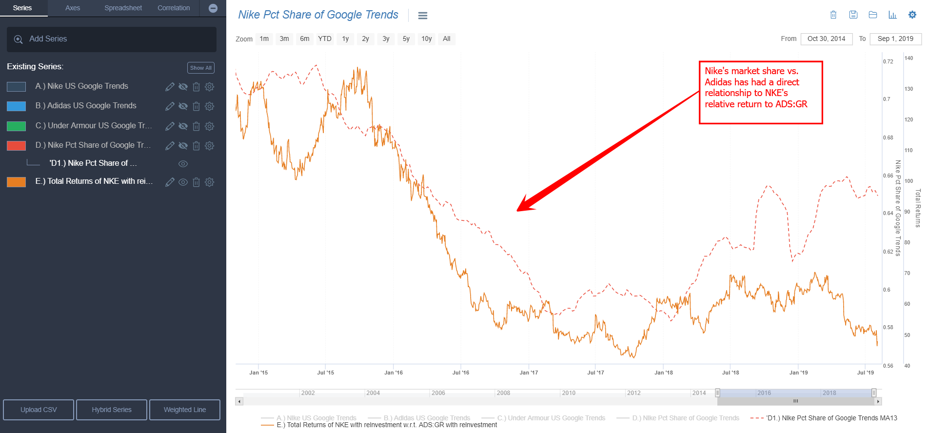 market share6